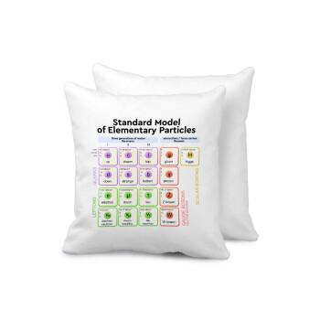 Standard model of elementary particles, Μαξιλάρι καναπέ 40x40cm περιέχεται το γέμισμα