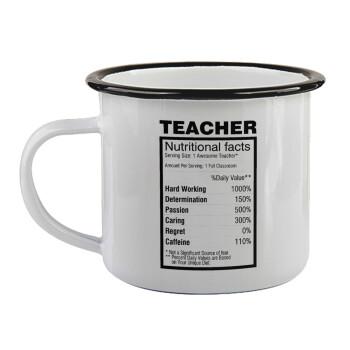 Τα συστατικά του δασκάλου,