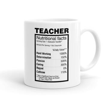 Τα συστατικά του δασκάλου, Κούπα, κεραμική, 330ml (1 τεμάχιο)