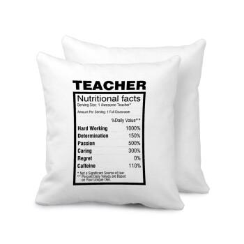 Τα συστατικά του δασκάλου, Μαξιλάρι καναπέ 40x40cm περιέχεται το γέμισμα