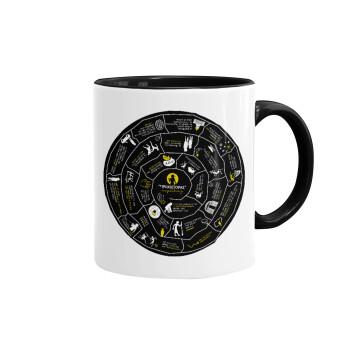 Προχίστορας, Κούπα χρωματιστή μαύρη, κεραμική, 330ml