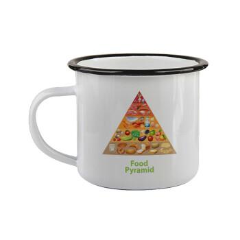 Διατροφική πυραμίδα,