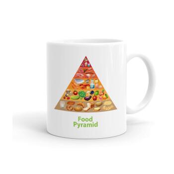Διατροφική πυραμίδα, Κούπα, κεραμική, 330ml (1 τεμάχιο)